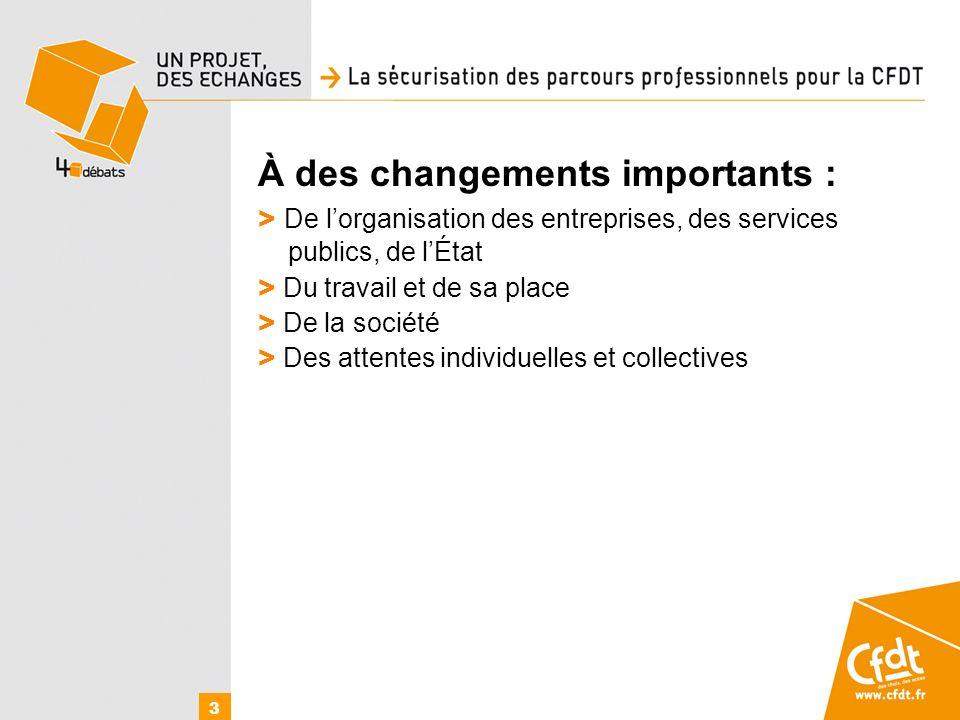 À des changements importants : > De lorganisation des entreprises, des services publics, de lÉtat > Du travail et de sa place > De la société > Des attentes individuelles et collectives 3