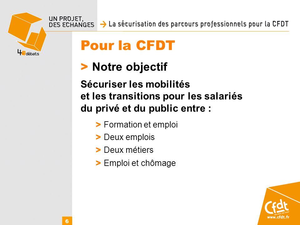 Pour la CFDT > Notre objectif Sécuriser les mobilités et les transitions pour les salariés du privé et du public entre : > Formation et emploi > Deux emplois > Deux métiers > Emploi et chômage 6