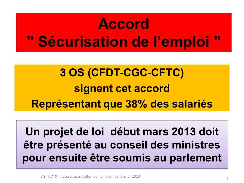 Accord Sécurisation de lemploi 3 OS (CFDT-CGC-CFTC) signent cet accord Représentant que 38% des salariés 1 Un projet de loi début mars 2013 doit être présenté au conseil des ministres pour ensuite être soumis au parlement CGT UD79 - accord sécurisation de l emploi - 28 janvier 2013