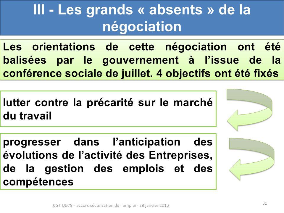 III - Les grands « absents » de la négociation Les orientations de cette négociation ont été balisées par le gouvernement à lissue de la conférence sociale de juillet.