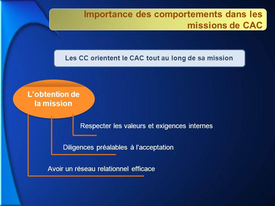Les CC orientent le CAC tout au long de sa mission Lobtention de la mission Importance des comportements dans les missions de CAC Respecter les valeur