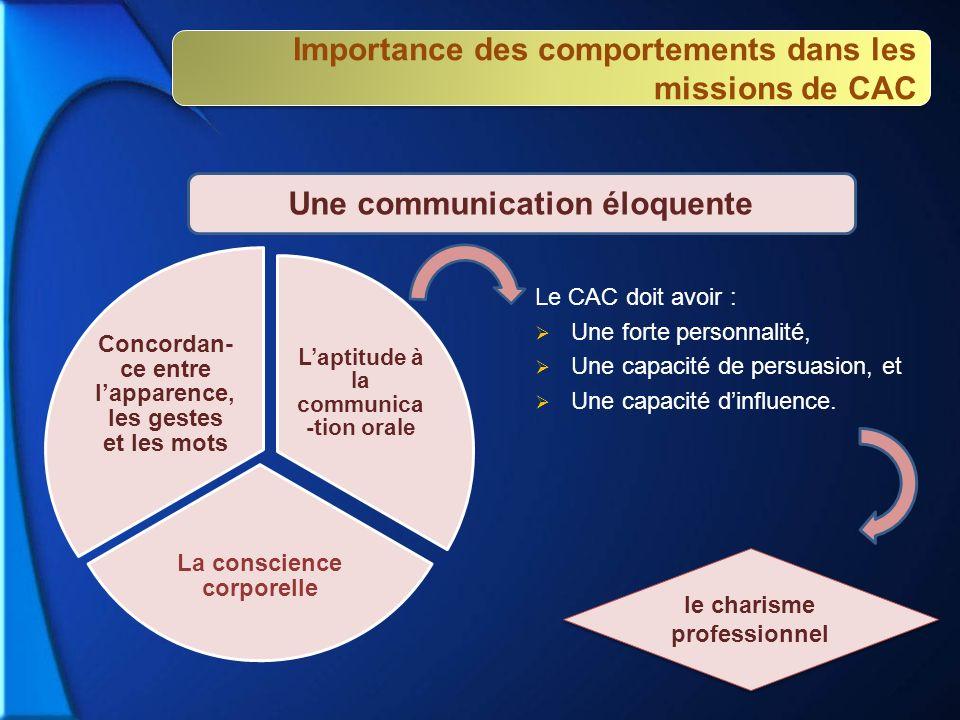Importance des comportements dans les missions de CAC Une communication éloquente Concordan- ce entre lapparence, les gestes et les mots Le CAC doit a