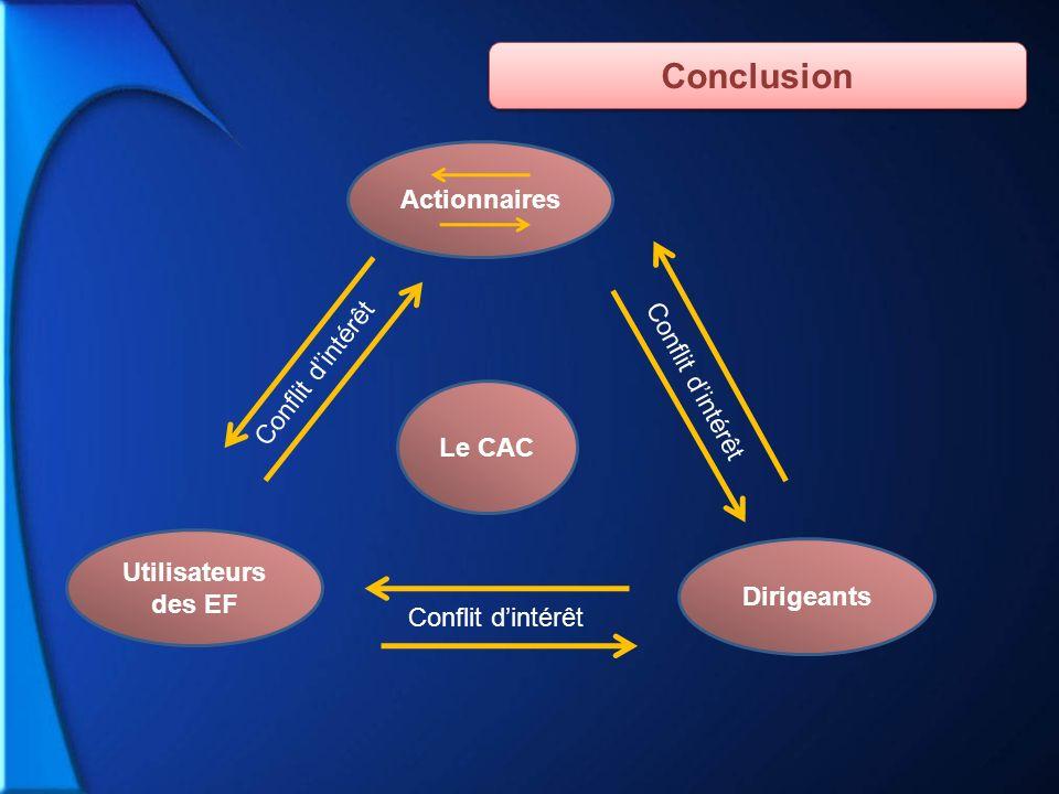 Le CAC Dirigeants Utilisateurs des EF Actionnaires Conflit dintérêt Conclusion