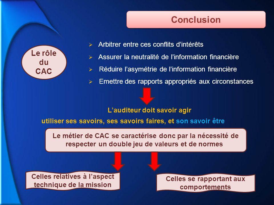 Le rôle du CAC Arbitrer entre ces conflits dintérêts Assurer la neutralité de linformation financière Réduire lasymétrie de linformation financière Em
