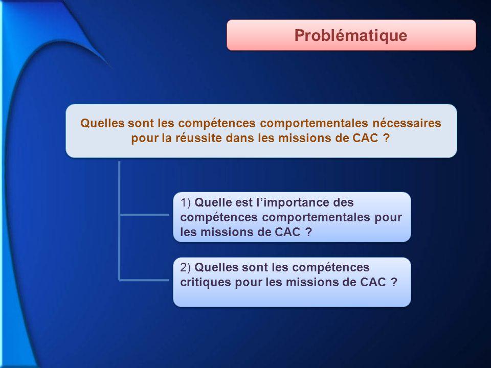 Quelles sont les compétences comportementales nécessaires pour la réussite dans les missions de CAC ? 1) Quelle est limportance des compétences compor