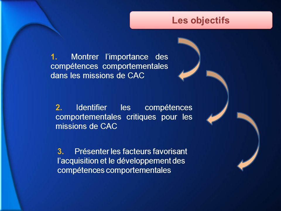 1. Montrer limportance des compétences comportementales dans les missions de CAC 2. Identifier les compétences comportementales critiques pour les mis
