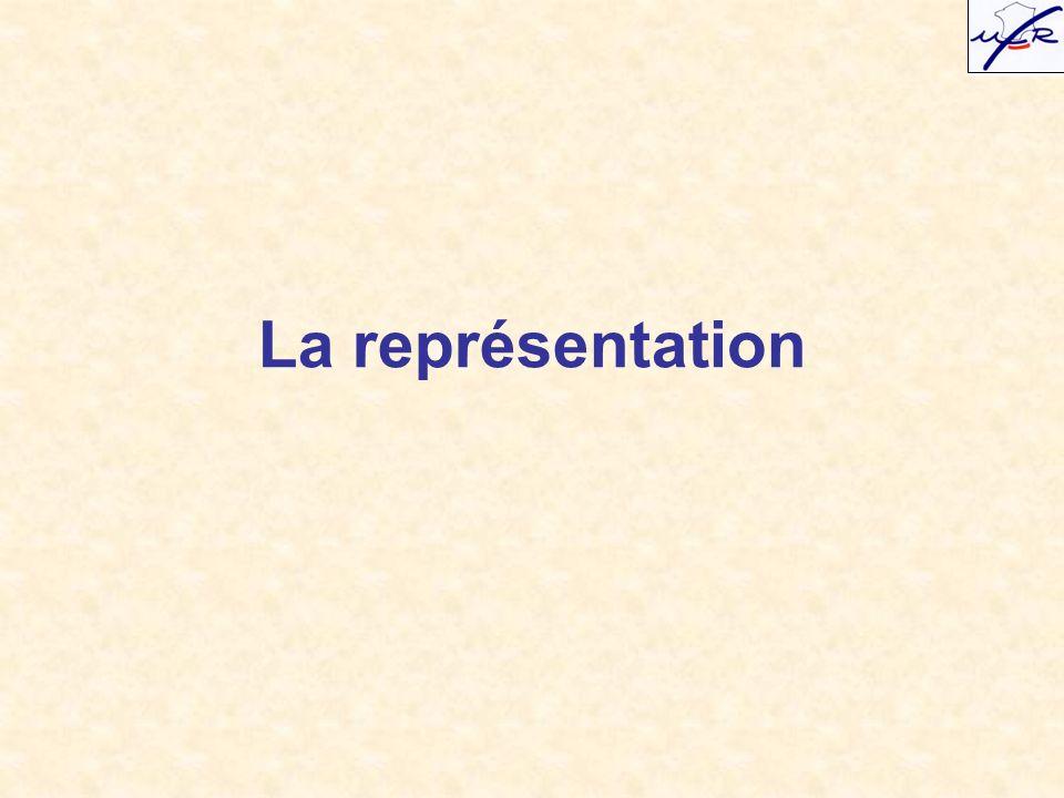 La représentation