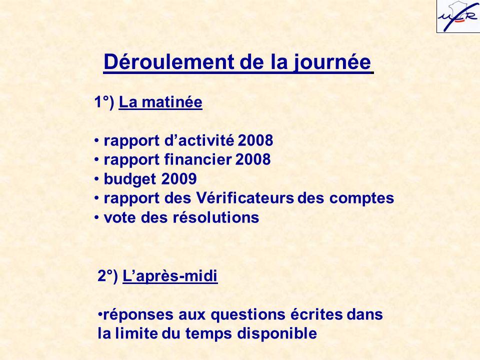 Rapport dactivité Réforme des retraites Assurance maladie Autonomie / 5eme risque Pouvoir dachat PartAges Représentation Formation Renouvellement du Conseil Europe