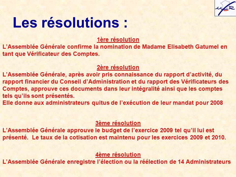 Les résolutions : 1ère résolution LAssemblée Générale confirme la nomination de Madame Elisabeth Gatumel en tant que Vérificateur des Comptes.