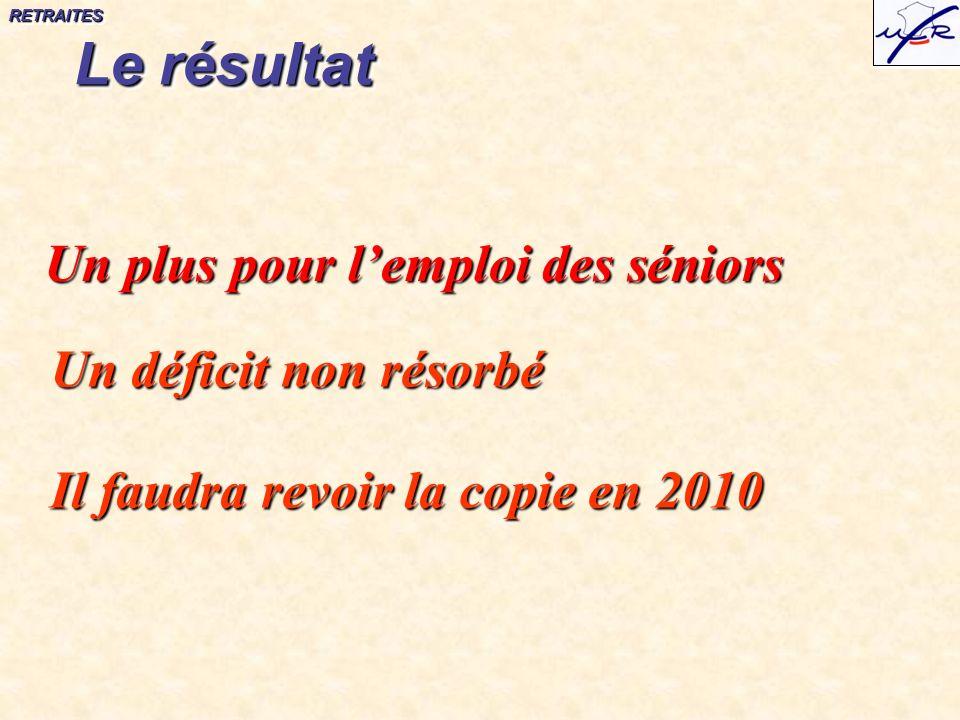 RETRAITESRETRAITES Un déficit non résorbé Le résultat Un plus pour lemploi des séniors Il faudra revoir la copie en 2010