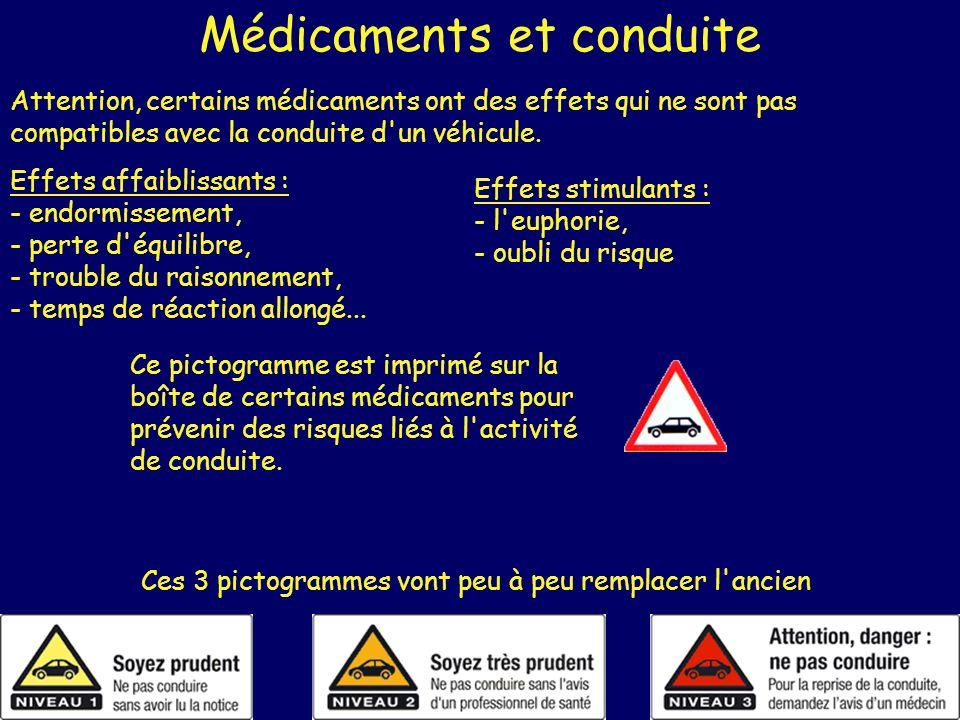 Médicaments et conduite Attention, certains médicaments ont des effets qui ne sont pas compatibles avec la conduite d'un véhicule. Effets affaiblissan