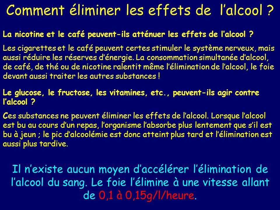 Comment éliminer les effets de lalcool ? La nicotine et le café peuvent-ils atténuer les effets de lalcool ? Les cigarettes et le café peuvent certes