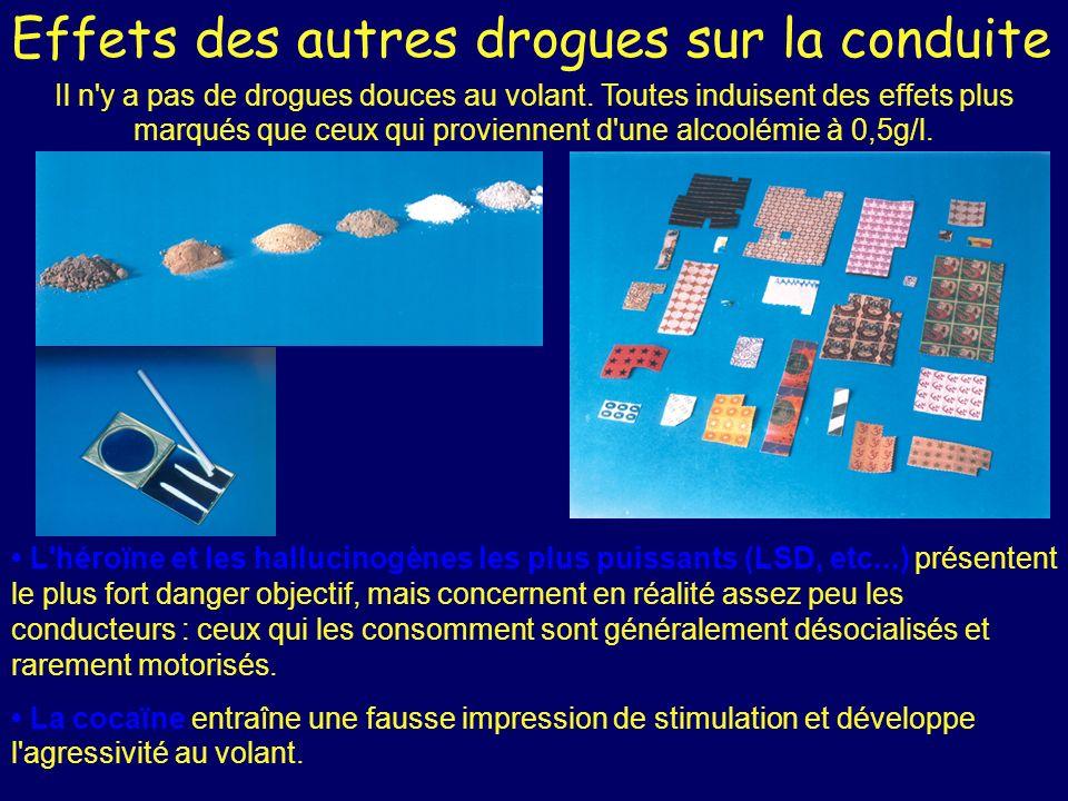 Effets des autres drogues sur la conduite Il n'y a pas de drogues douces au volant. Toutes induisent des effets plus marqués que ceux qui proviennent
