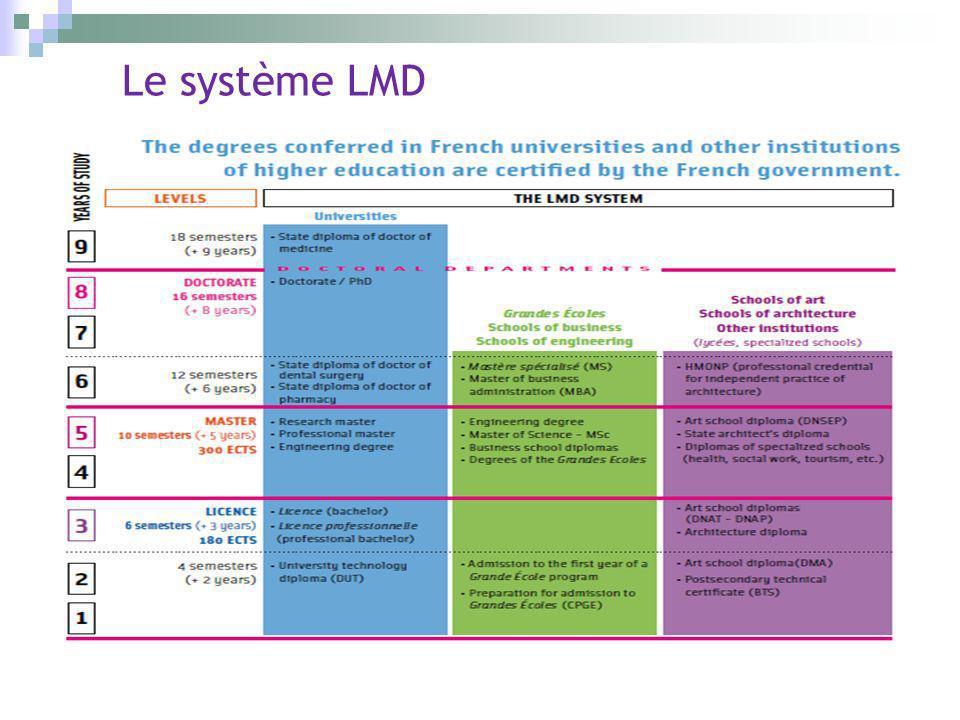 Le système LMD