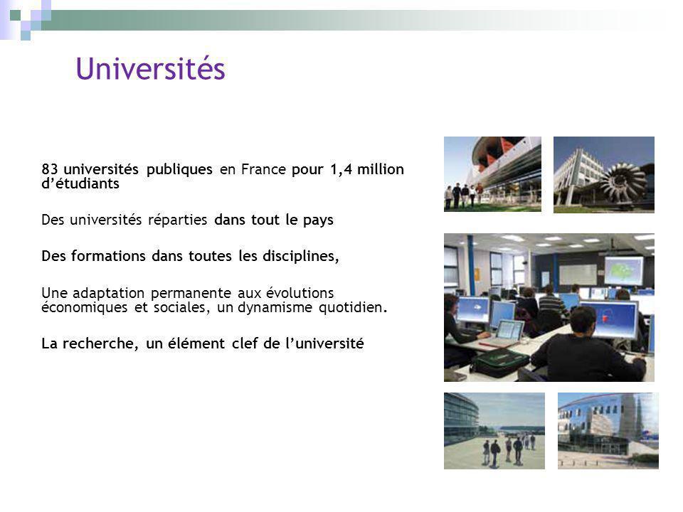 Universités 83 universités publiques en France pour 1,4 million détudiants Des universités réparties dans tout le pays Des formations dans toutes les