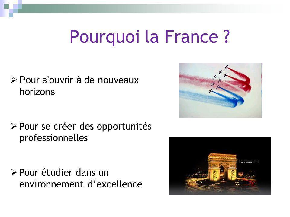 Pour souvrir à de nouveaux horizons Pour se créer des opportunités professionnelles Pour étudier dans un environnement dexcellence Pourquoi la France