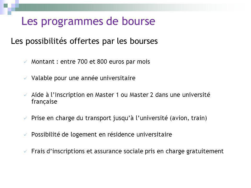 Les possibilités offertes par les bourses Montant : entre 700 et 800 euros par mois Valable pour une année universitaire Aide à lInscription en Master