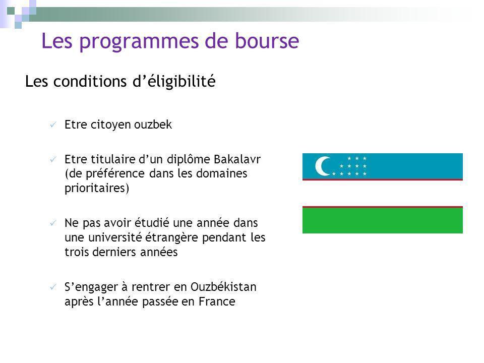 Les conditions déligibilité Etre citoyen ouzbek Etre titulaire dun diplôme Bakalavr (de préférence dans les domaines prioritaires) Ne pas avoir étudié