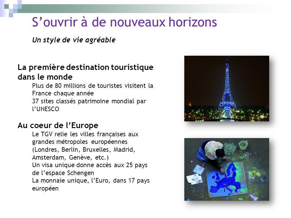 Souvrir à de nouveaux horizons Un style de vie agréable La première destination touristique dans le monde Plus de 80 millions de touristes visitent la