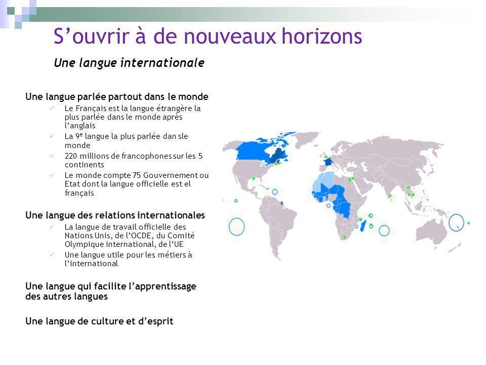 Une langue parlée partout dans le monde Le Français est la langue étrangère la plus parlée dans le monde après langlais La 9 e langue la plus parlée d