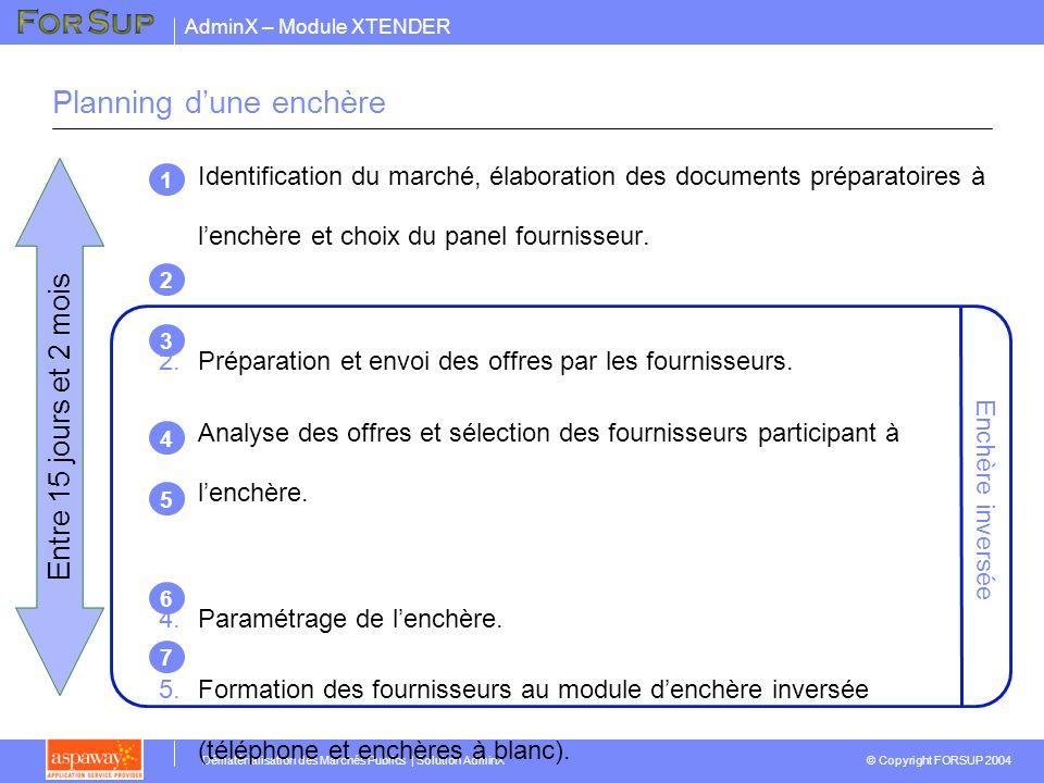 AdminX – Module XTENDER © Copyright FORSUP 2004 Dématérialisation des Marchés Publics | Solution AdminX Planning dune enchère Entre 15 jours et 2 mois