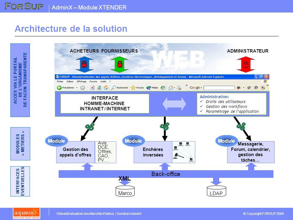 AdminX – Module XTENDER © Copyright FORSUP 2004 Dématérialisation des Marchés Publics | Solution AdminX Architecture de la solution INTERFACE HOMME-MA