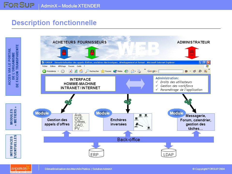 AdminX – Module XTENDER © Copyright FORSUP 2004 Dématérialisation des Marchés Publics | Solution AdminX Description fonctionnelle INTERFACE HOMME-MACH