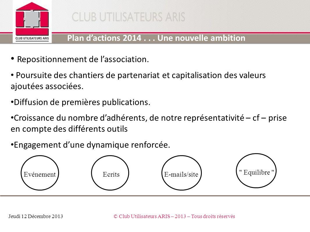 Plan dactions 2014... Une nouvelle ambition ambition Jeudi 12 Décembre 2013© Club Utilisateurs ARIS – 2013 – Tous droits réservés Repositionnement de
