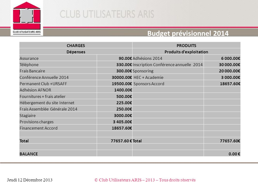 Budget prévisionnel 2014 Jeudi 12 Décembre 2013© Club Utilisateurs ARIS – 2013 – Tous droits réservés CHARGESPRODUITS DépensesProduits d'exploitation