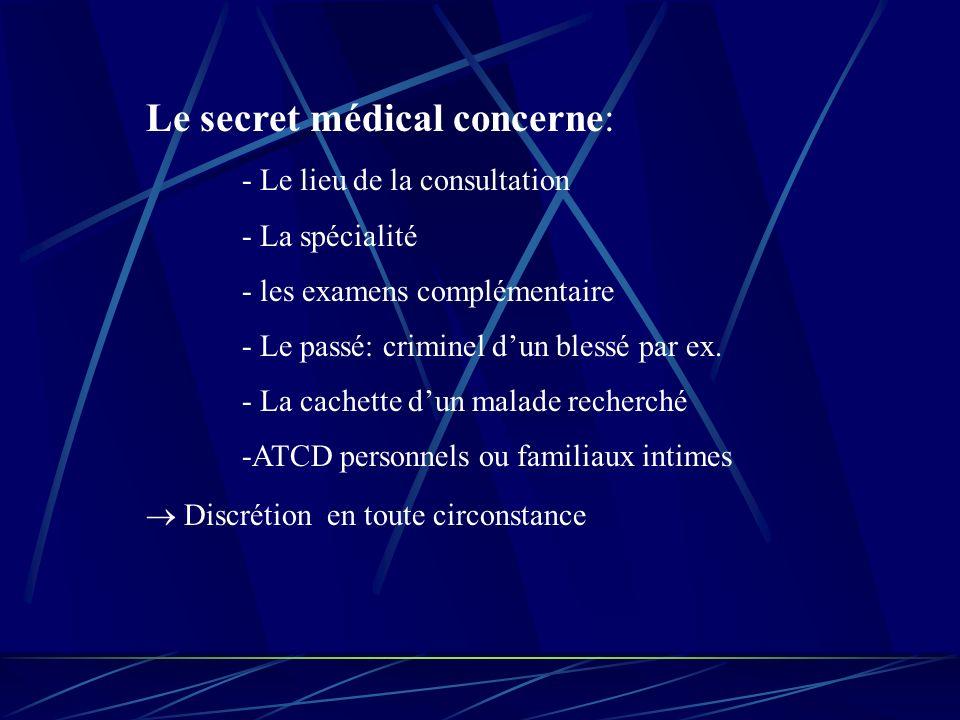 Le secret médical concerne: - Le lieu de la consultation - La spécialité - les examens complémentaire - Le passé: criminel dun blessé par ex.