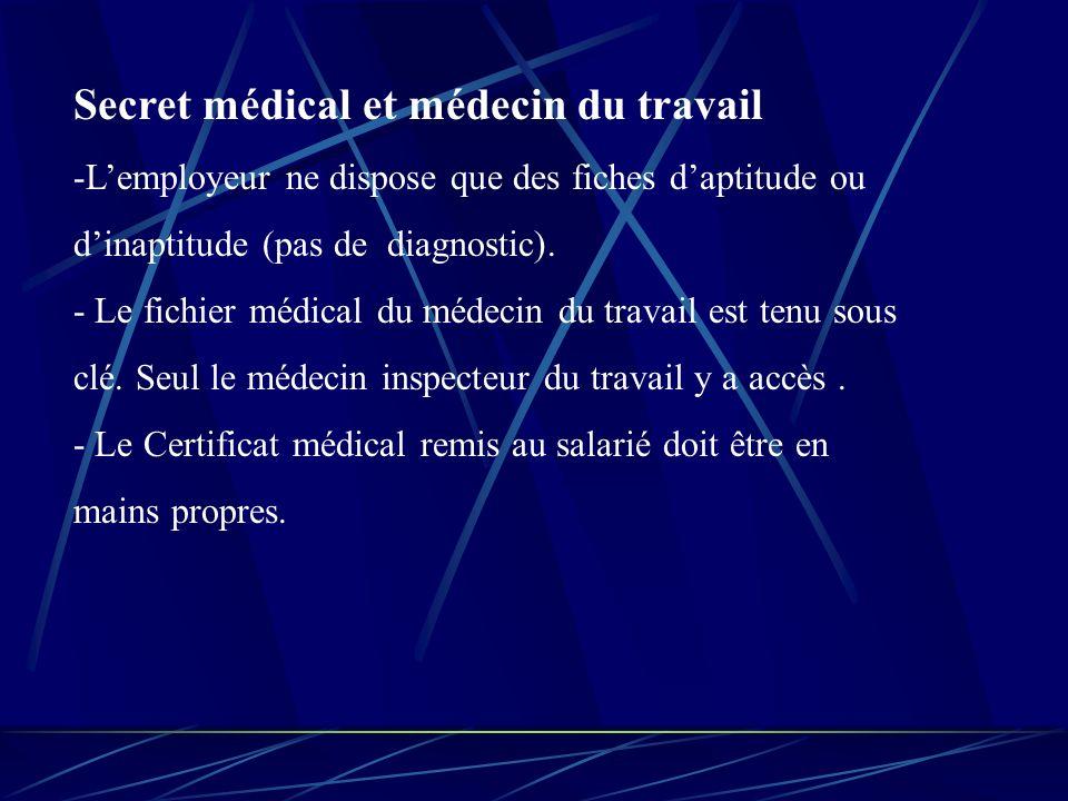 Secret médical et médecin du travail -Lemployeur ne dispose que des fiches daptitude ou dinaptitude (pas de diagnostic).