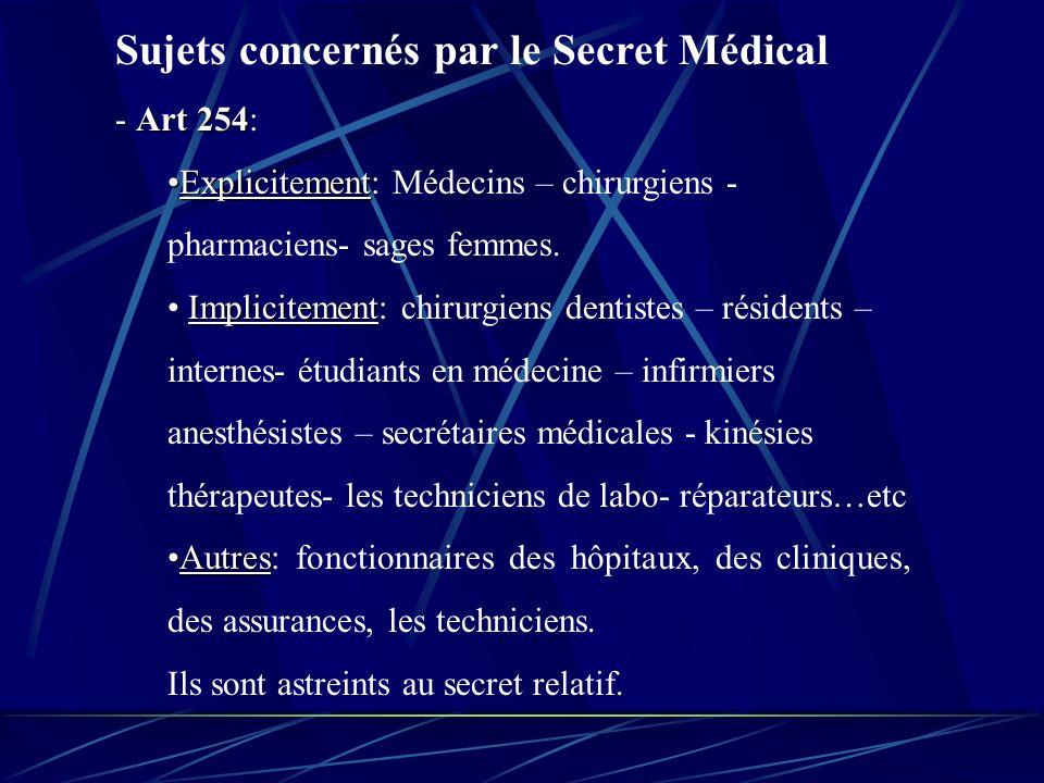 Objet de Secret Médical 1- Faits secrets: le secret confié par le patient 2- Faits à caractère secret par nature.