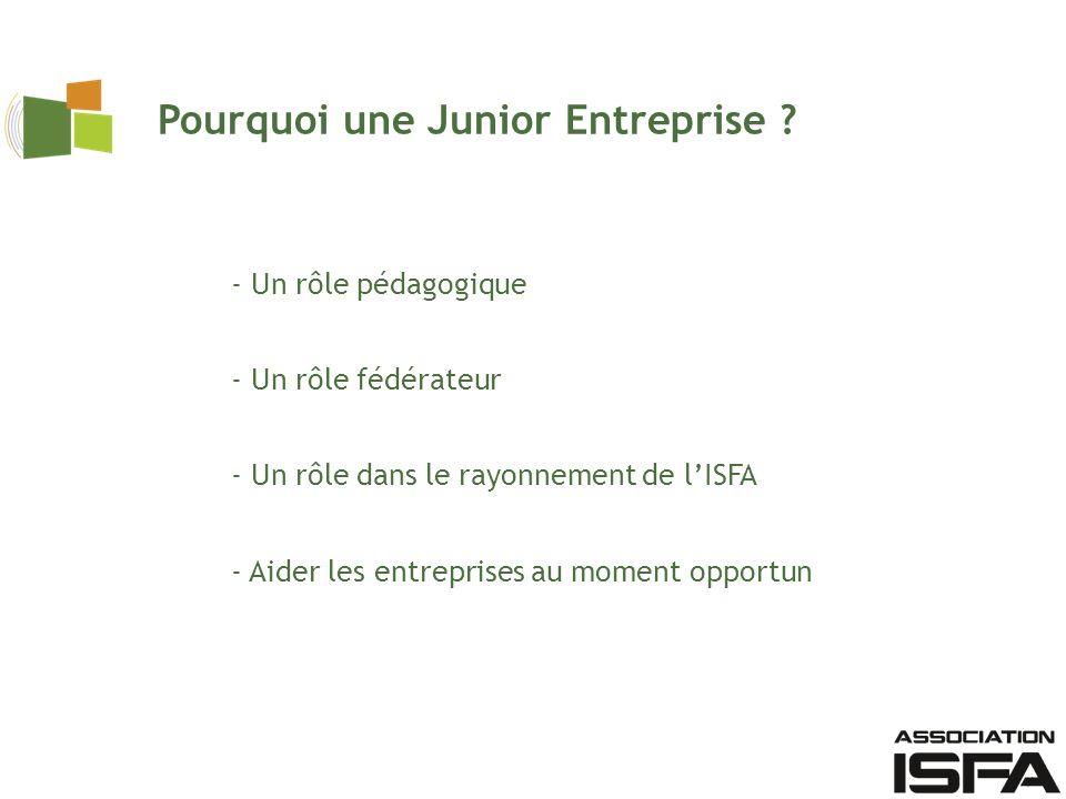 Pourquoi une Junior Entreprise ? - Un rôle pédagogique - Un rôle fédérateur - Un rôle dans le rayonnement de lISFA - Aider les entreprises au moment o