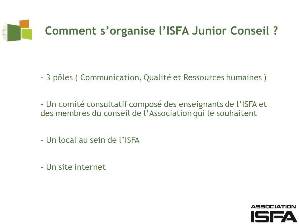 Comment sorganise lISFA Junior Conseil ? - 3 pôles ( Communication, Qualité et Ressources humaines ) - Un comité consultatif composé des enseignants d