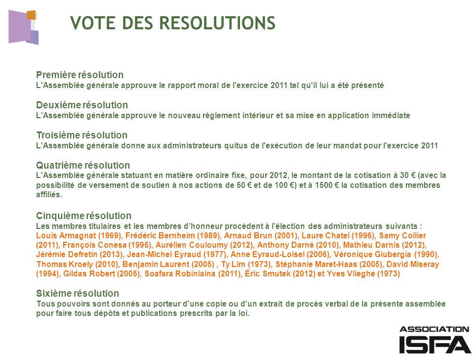 VOTE DES RESOLUTIONS Première résolution L'Assemblée générale approuve le rapport moral de l'exercice 2011 tel qu'il lui a été présenté Deuxième résol