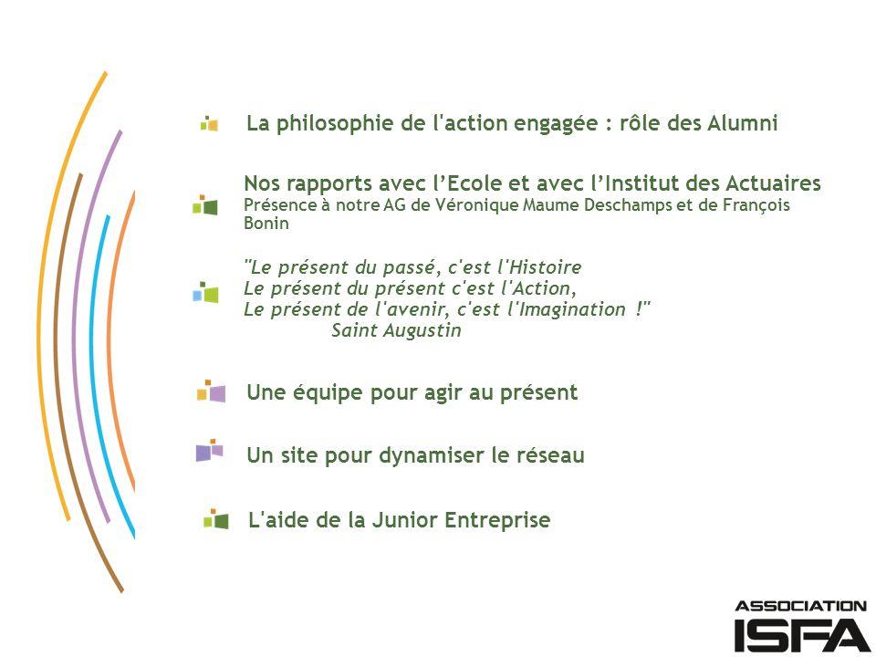 La philosophie de l'action engagée : rôle des Alumni Nos rapports avec lEcole et avec lInstitut des Actuaires Présence à notre AG de Véronique Maume D