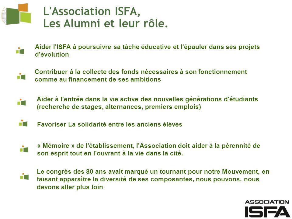 L'Association ISFA, Les Alumni et leur rôle. Contribuer à la collecte des fonds nécessaires à son fonctionnement comme au financement de ses ambitions