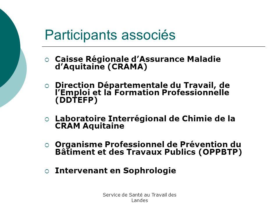 Service de Santé au Travail des Landes Participants associés Caisse Régionale dAssurance Maladie dAquitaine (CRAMA) Direction Départementale du Travail, de lEmploi et la Formation Professionnelle (DDTEFP) Laboratoire Interrégional de Chimie de la CRAM Aquitaine Organisme Professionnel de Prévention du Bâtiment et des Travaux Publics (OPPBTP) Intervenant en Sophrologie