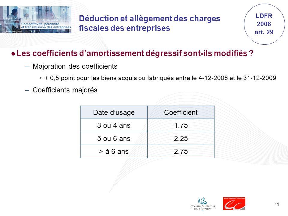 11 Déduction et allègement des charges fiscales des entreprises Les coefficients damortissement dégressif sont-ils modifiés ? –Majoration des coeffici