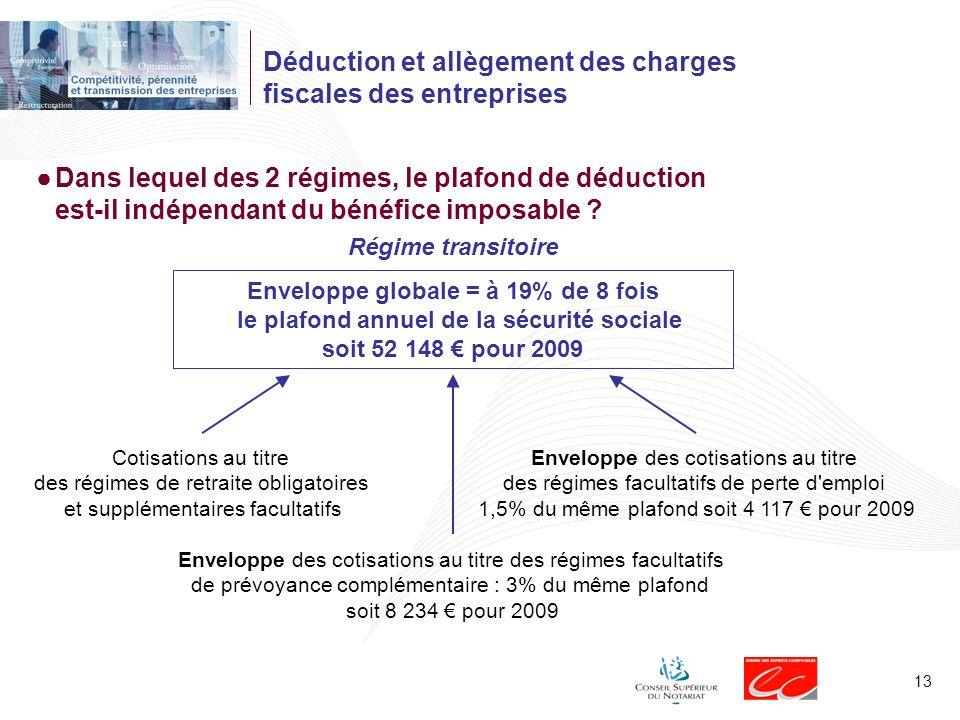13 Déduction et allègement des charges fiscales des entreprises Dans lequel des 2 régimes, le plafond de déduction est-il indépendant du bénéfice imposable .