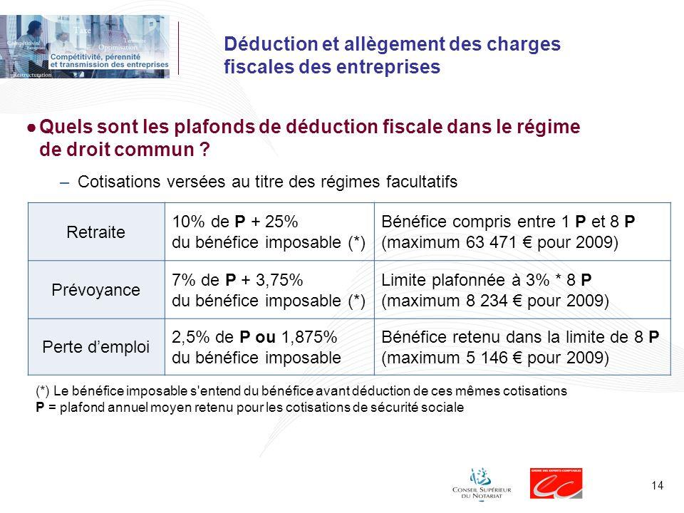 14 Déduction et allègement des charges fiscales des entreprises Quels sont les plafonds de déduction fiscale dans le régime de droit commun .