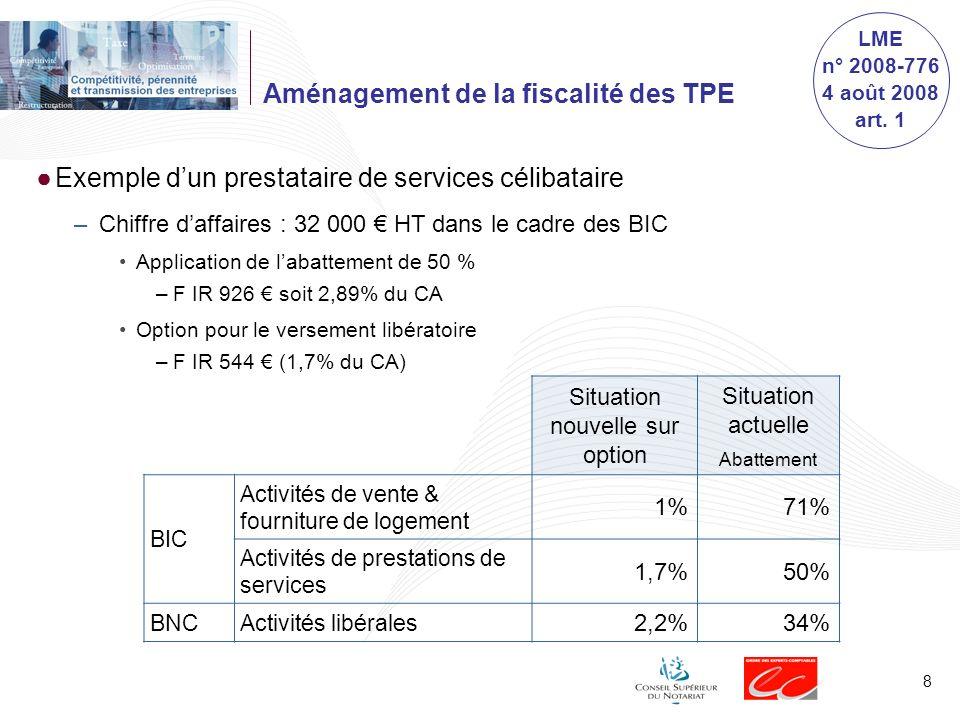 8 Aménagement de la fiscalité des TPE Exemple dun prestataire de services célibataire –Chiffre daffaires : 32 000 HT dans le cadre des BIC Application