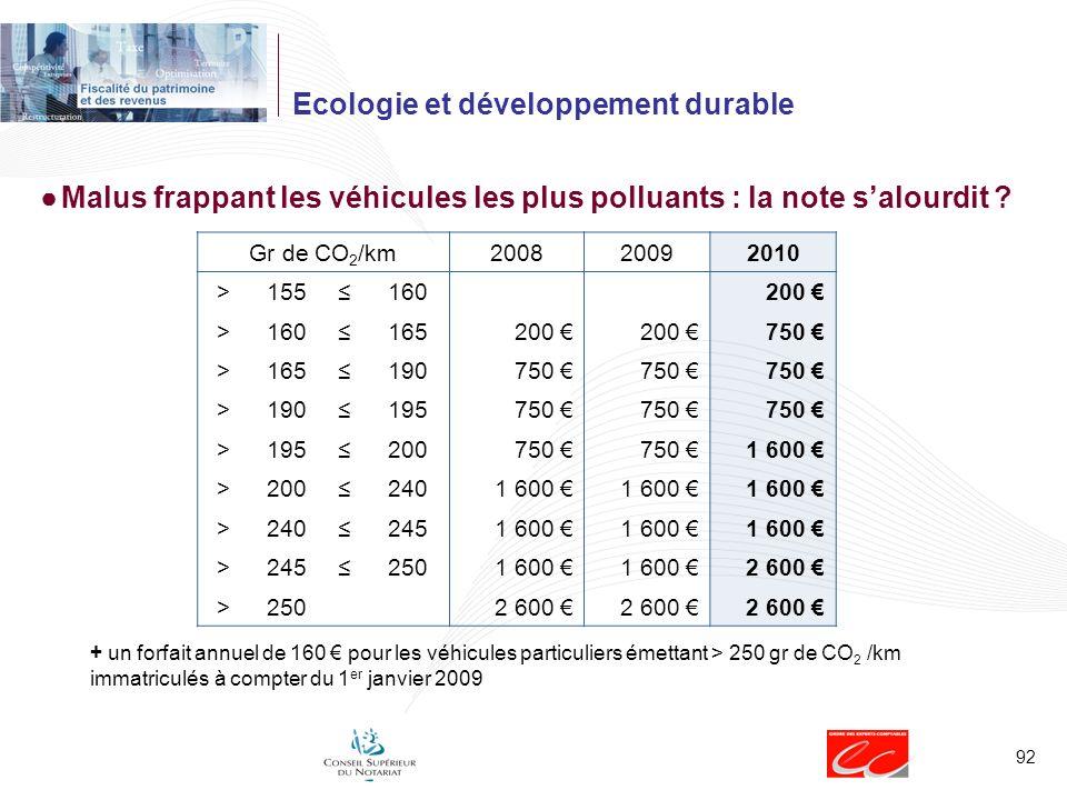 92 + un forfait annuel de 160 pour les véhicules particuliers émettant > 250 gr de CO 2 /km immatriculés à compter du 1 er janvier 2009 Ecologie et dé