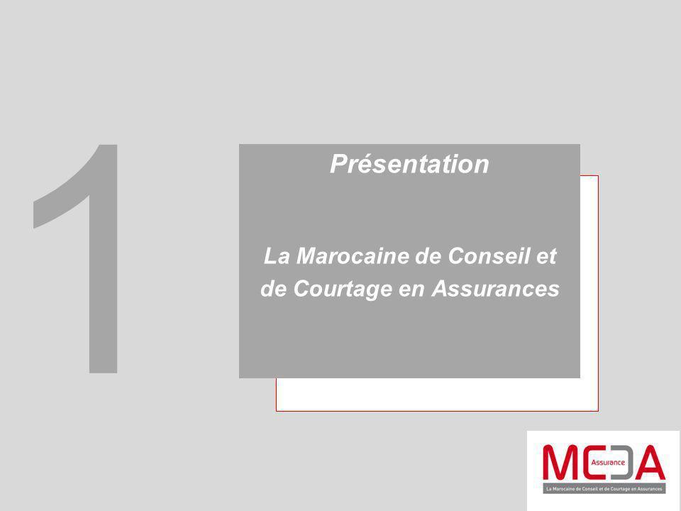 Yahoo! Présentation La Marocaine de Conseil et de Courtage en Assurances 1