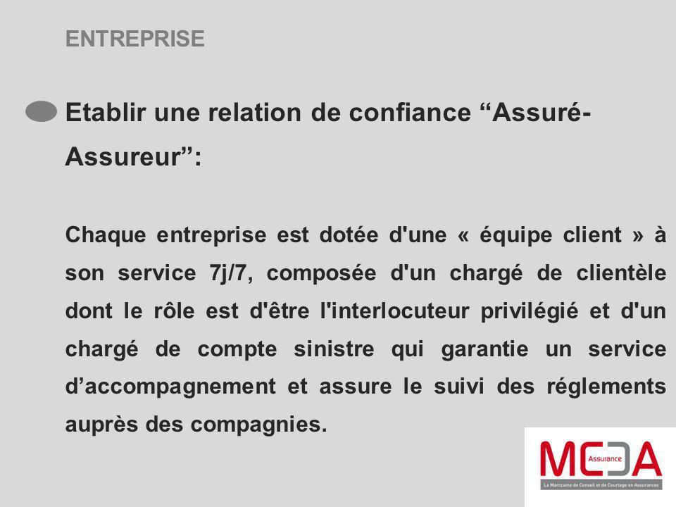 ENTREPRISE Etablir une relation de confiance Assuré- Assureur: Chaque entreprise est dotée d'une « équipe client » à son service 7j/7, composée d'un c