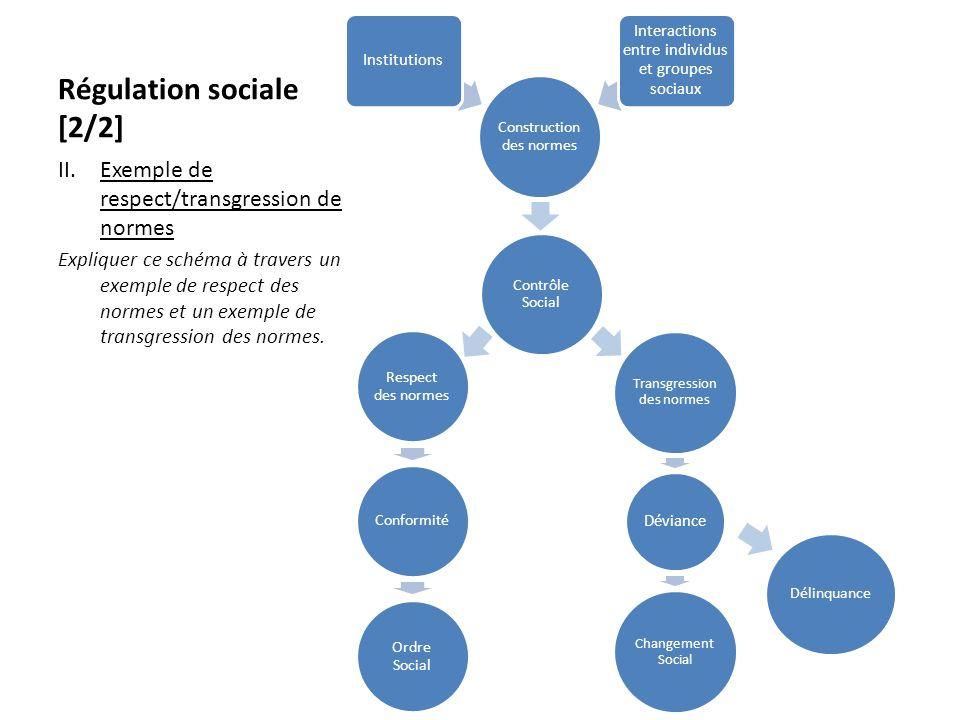 Déviance Transgression des normes Changement Social Conformité Respect des normes Ordre Social Régulation sociale [2/2] Construction des normes Instit