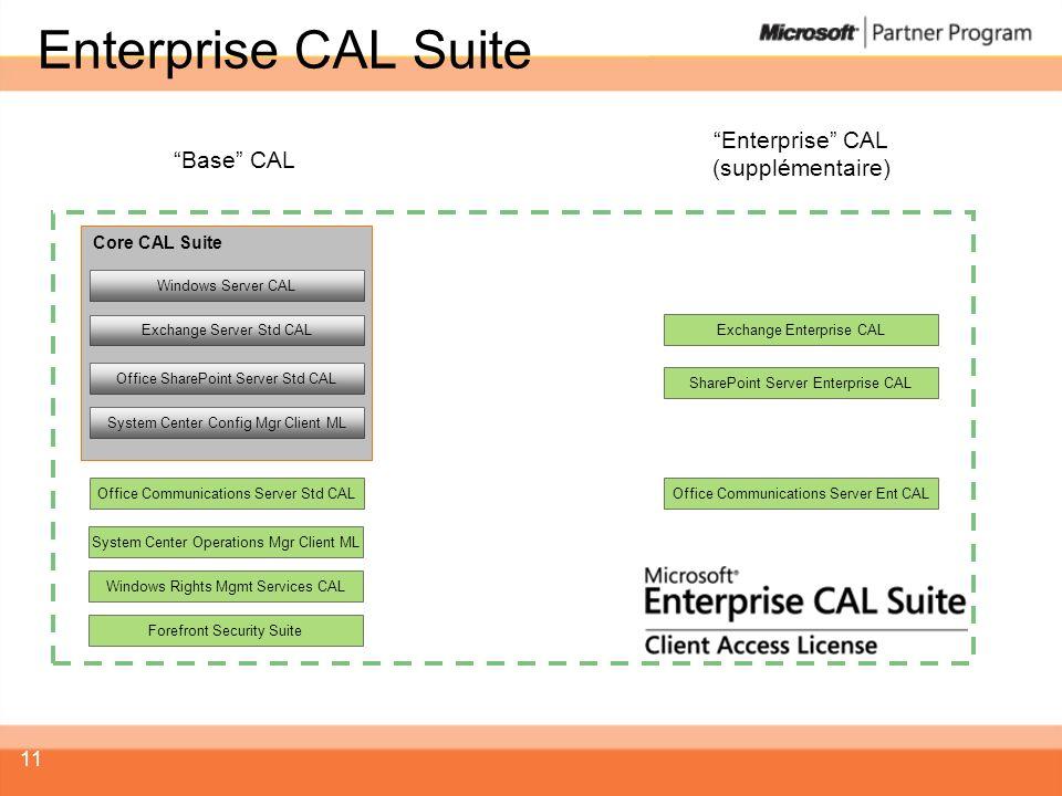 Core CAL Suite Enterprise CAL Suite 11 Base CAL Enterprise CAL (supplémentaire) Exchange Server Std CAL Office SharePoint Server Std CAL System Center