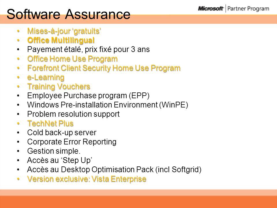 Software Assurance Mises-à-jour gratuitsMises-à-jour gratuits Office MultilingualOffice Multilingual Payement étalé, prix fixé pour 3 ans Office Home