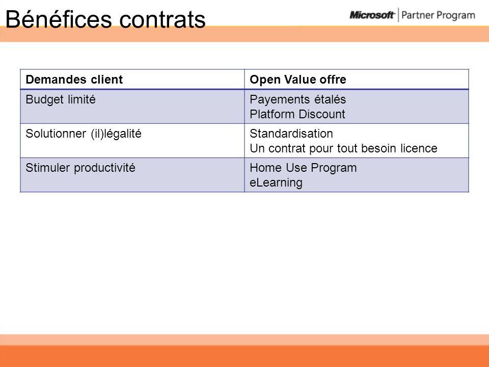 Bénéfices contrats Demandes clientOpen Value offre Budget limitéPayements étalés Platform Discount Solutionner (il)légalitéStandardisation Un contrat