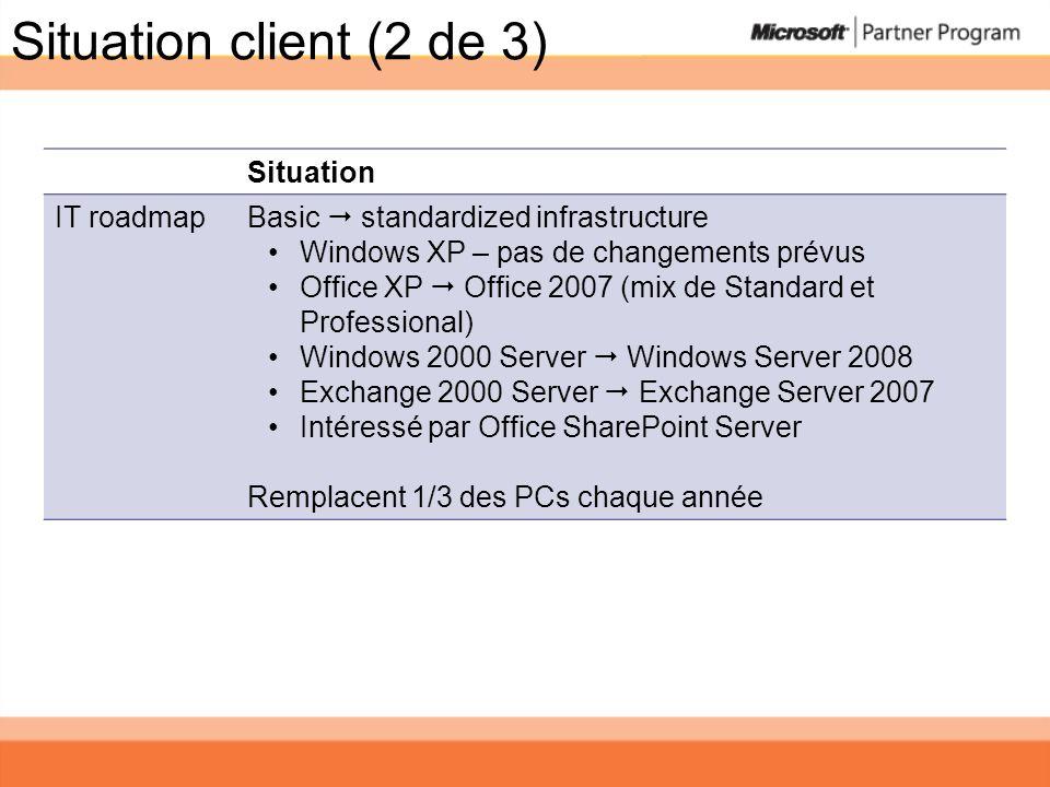 Situation client (2 de 3) Situation IT roadmap Basic standardized infrastructure Windows XP – pas de changements prévus Office XP Office 2007 (mix de
